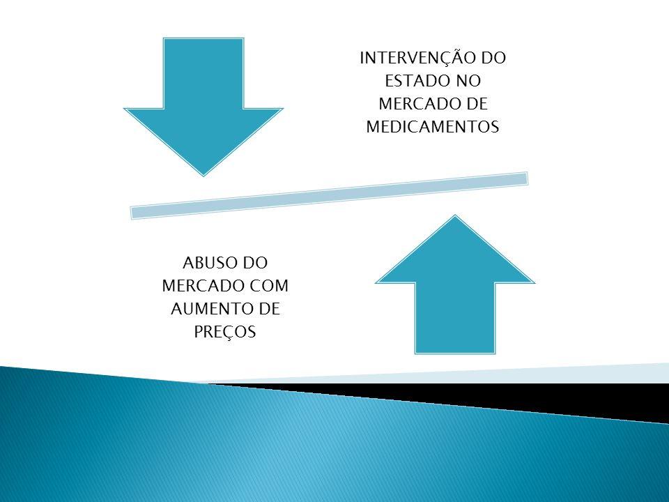 INTERVENÇÃO DO ESTADO NO MERCADO DE MEDICAMENTOS