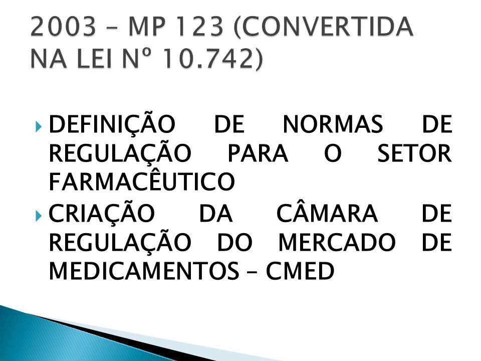2003 – MP 123 (CONVERTIDA NA LEI Nº 10.742)