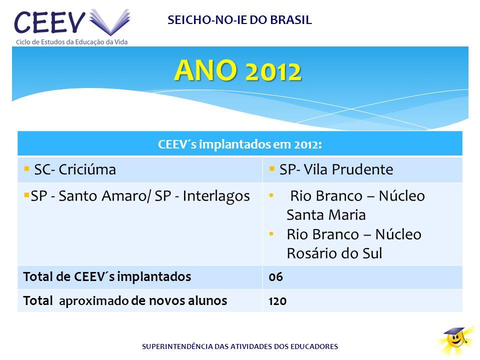 ANO 2012 SC- Criciúma SP- Vila Prudente
