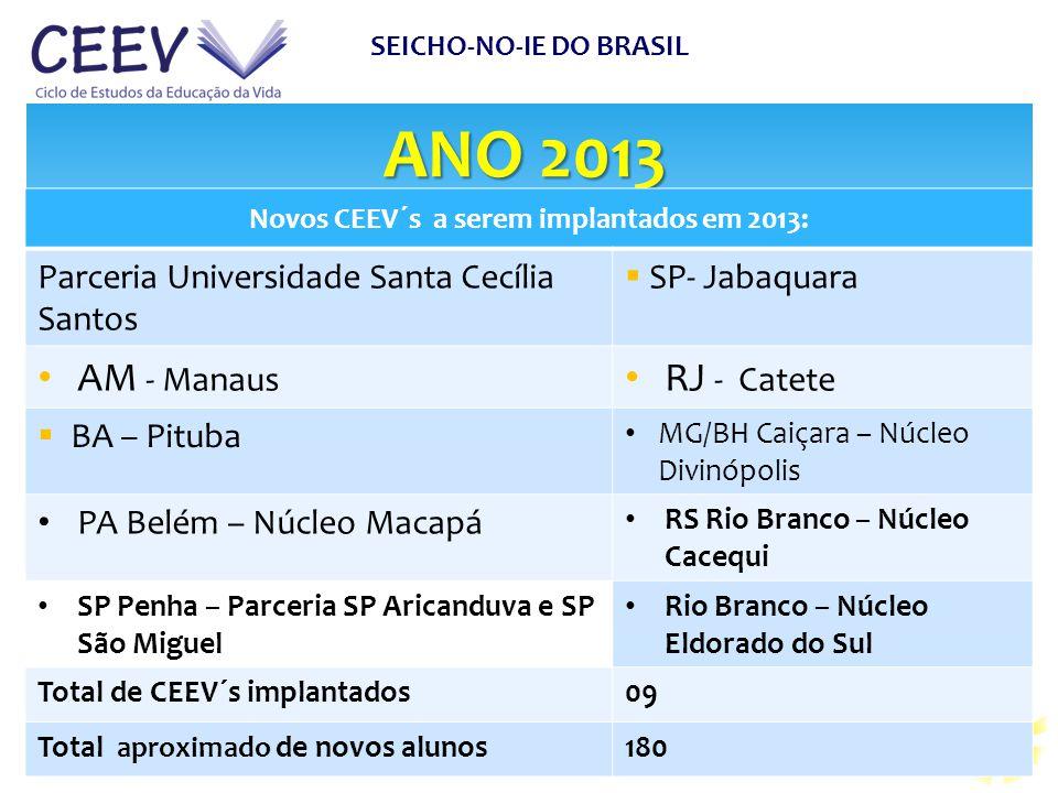ANO 2013 AM - Manaus RJ - Catete
