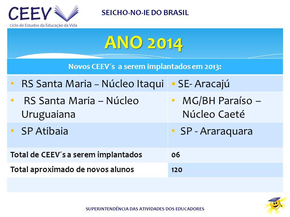 ANO 2014 RS Santa Maria – Núcleo Itaqui