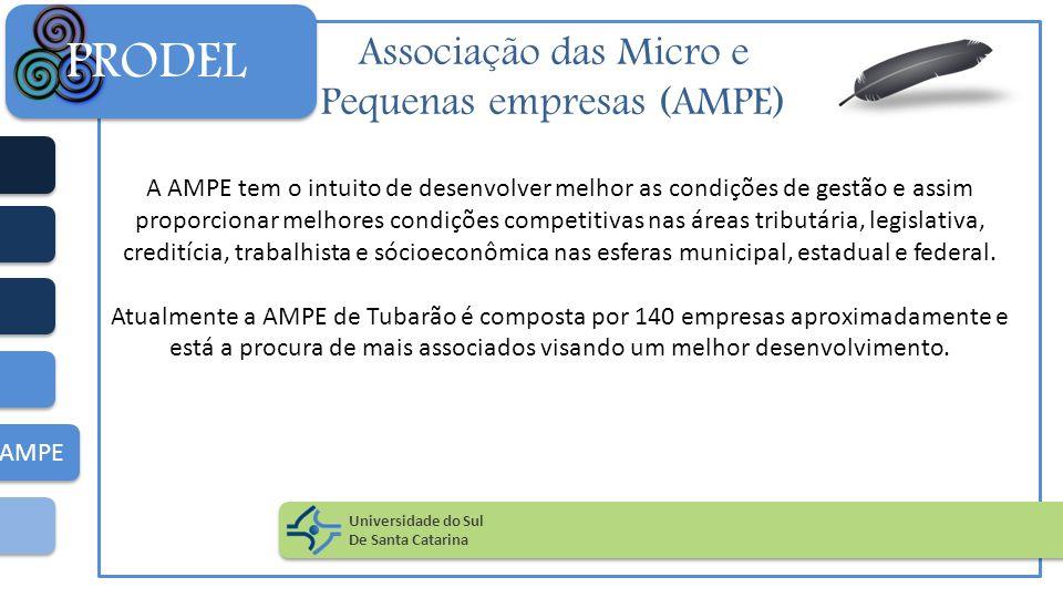 Pequenas empresas (AMPE)