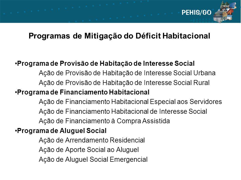 Programas de Mitigação do Déficit Habitacional