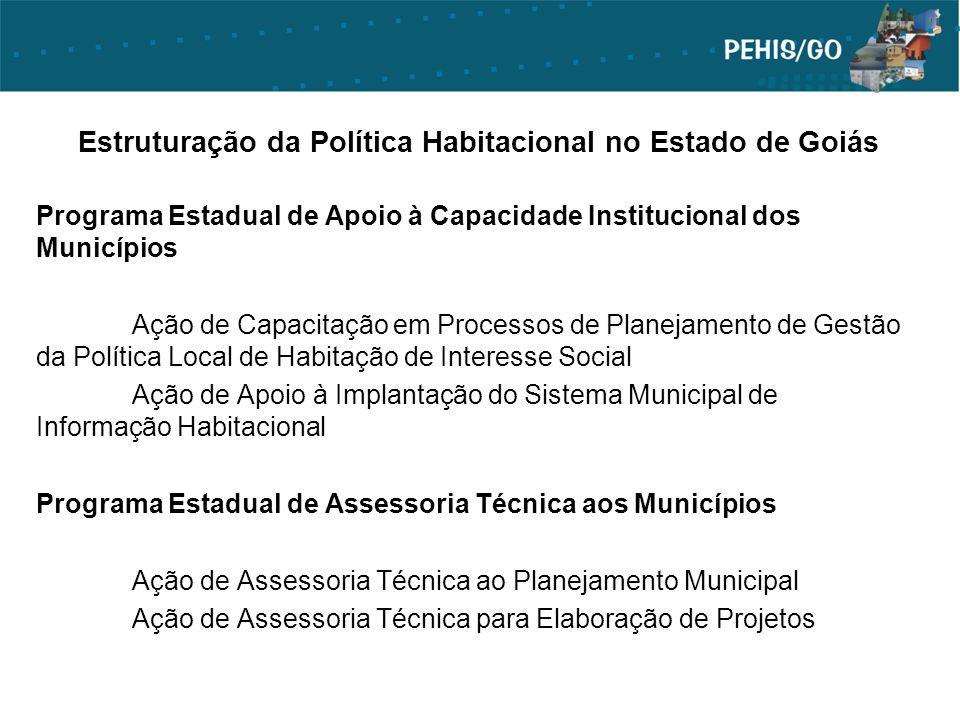 Estruturação da Política Habitacional no Estado de Goiás