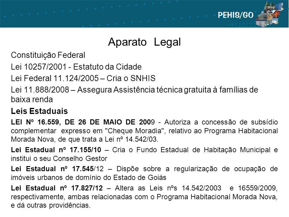 Aparato Legal Constituição Federal Lei 10257/2001 - Estatuto da Cidade