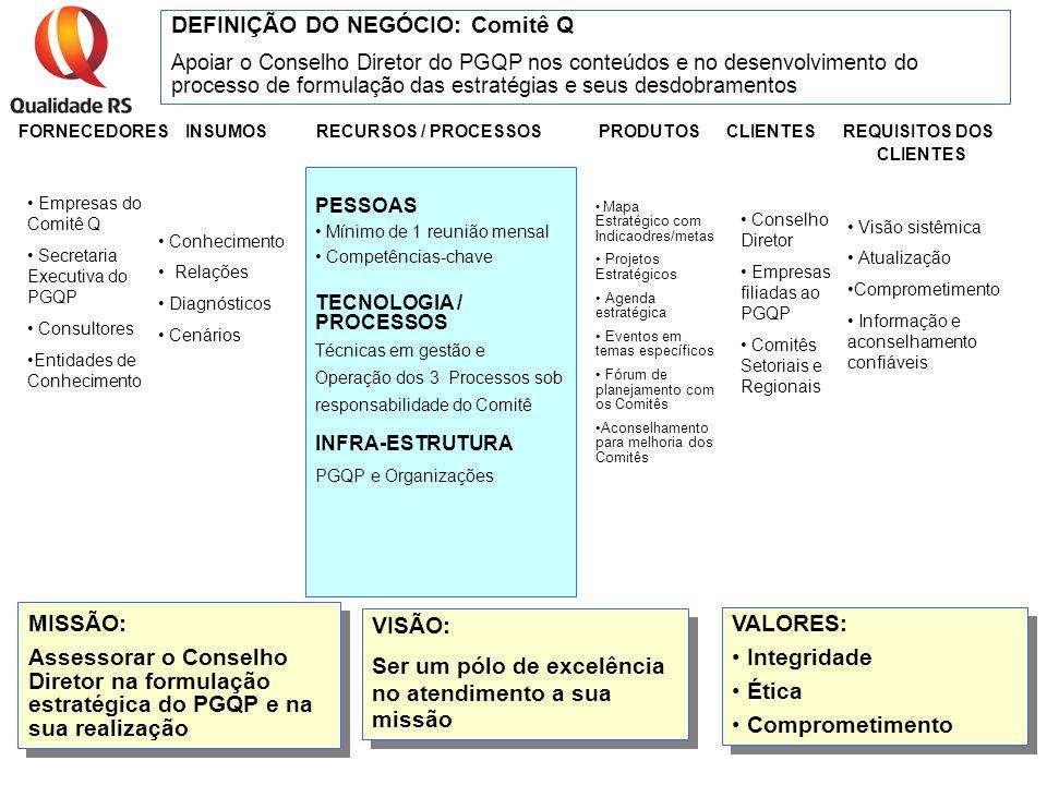 g/com-q/matriz processo1