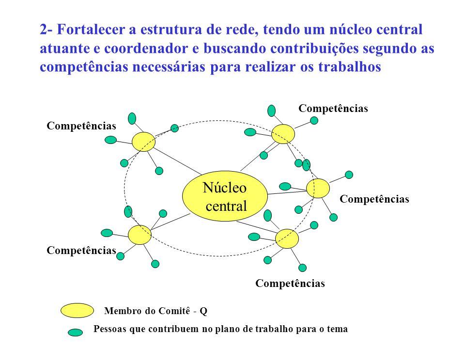 2- Fortalecer a estrutura de rede, tendo um núcleo central