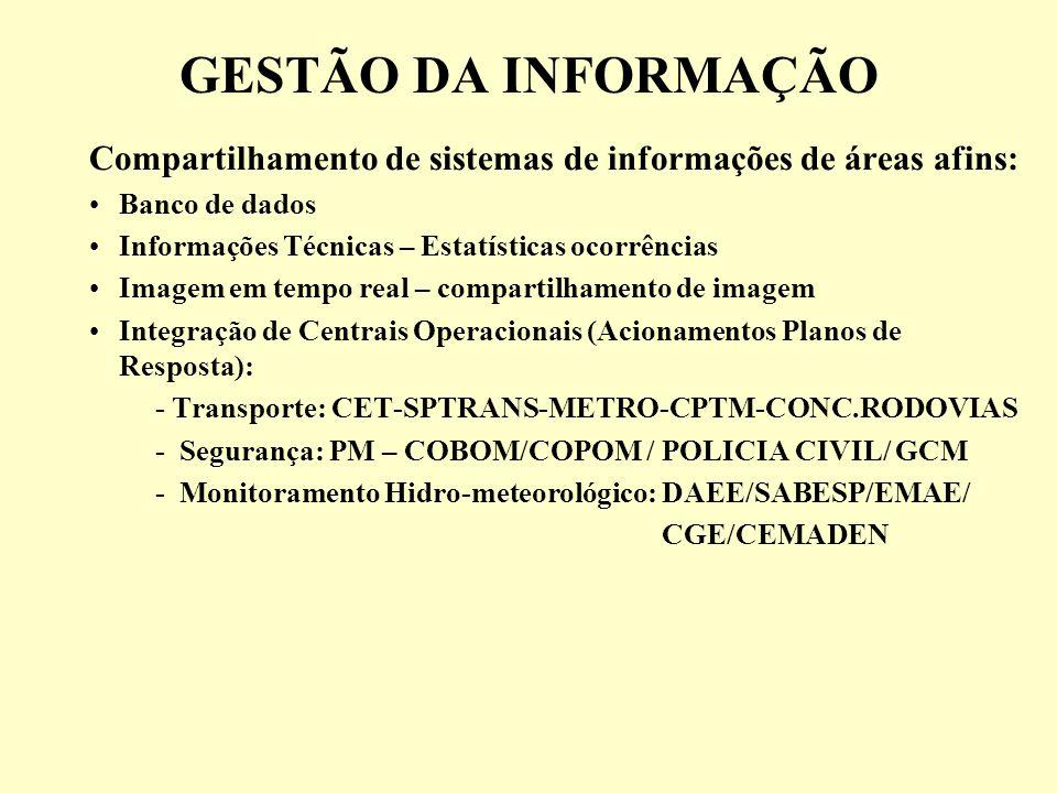 GESTÃO DA INFORMAÇÃO Compartilhamento de sistemas de informações de áreas afins: Banco de dados. Informações Técnicas – Estatísticas ocorrências.