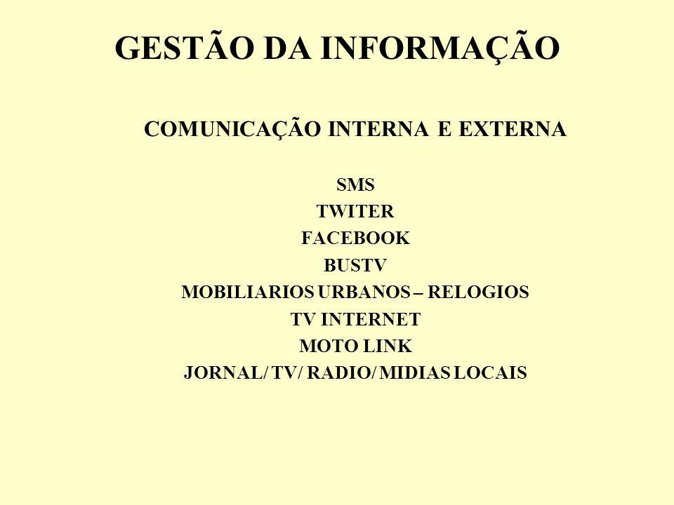 GESTÃO DA INFORMAÇÃO COMUNICAÇÃO INTERNA E EXTERNA SMS TWITER FACEBOOK