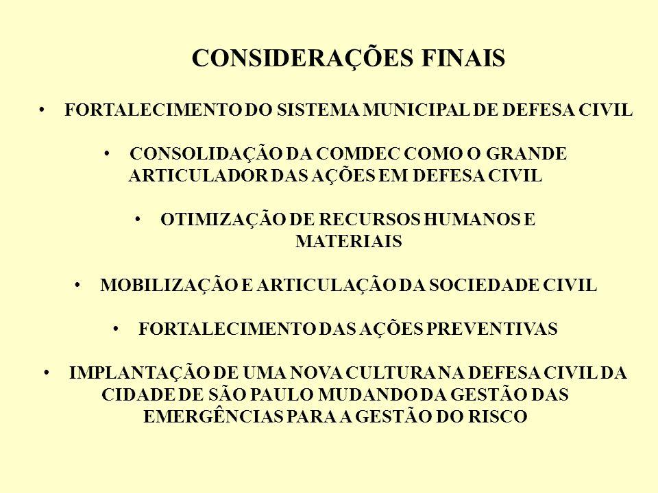 CONSIDERAÇÕES FINAIS FORTALECIMENTO DO SISTEMA MUNICIPAL DE DEFESA CIVIL. CONSOLIDAÇÃO DA COMDEC COMO O GRANDE ARTICULADOR DAS AÇÕES EM DEFESA CIVIL.
