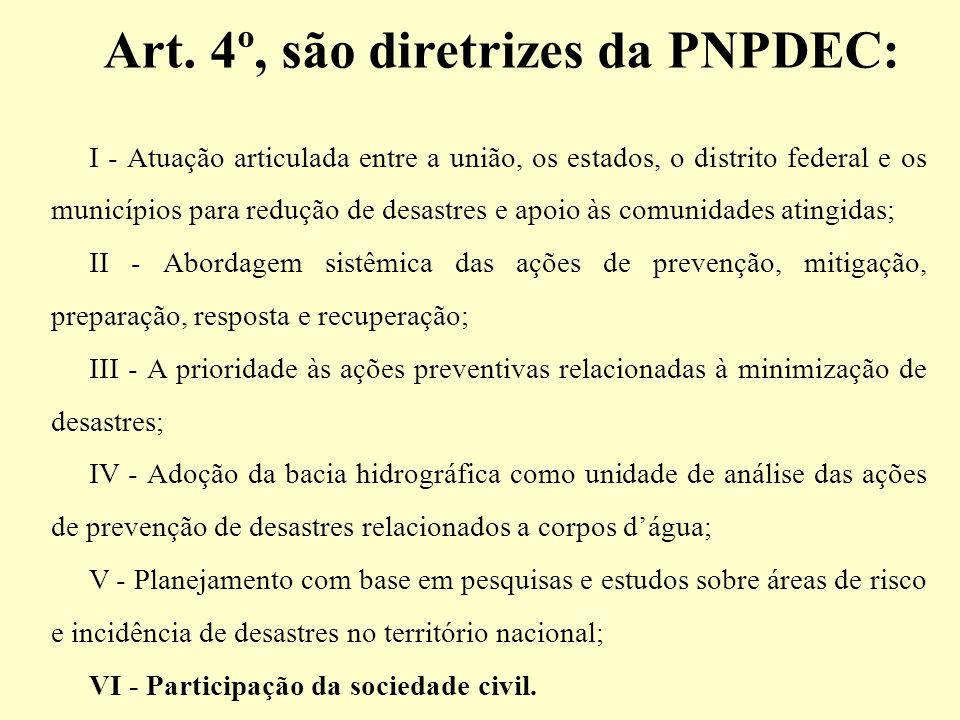 Art. 4º, são diretrizes da PNPDEC: