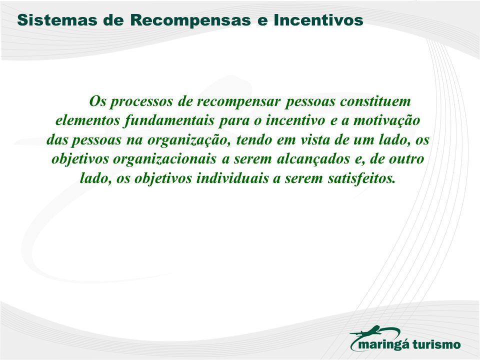 Sistemas de Recompensas e Incentivos