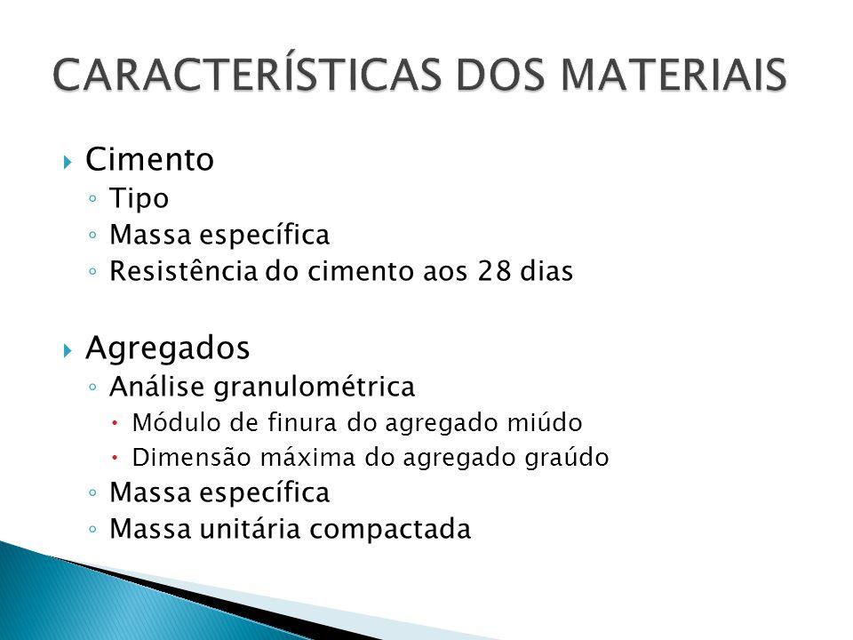 CARACTERÍSTICAS DOS MATERIAIS