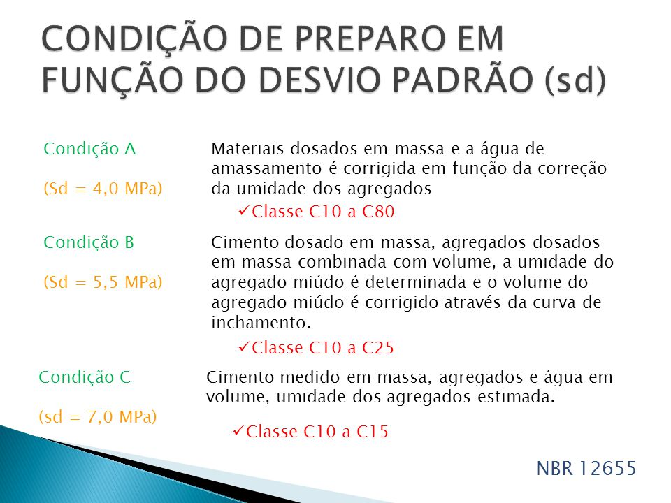 CONDIÇÃO DE PREPARO EM FUNÇÃO DO DESVIO PADRÃO (sd)
