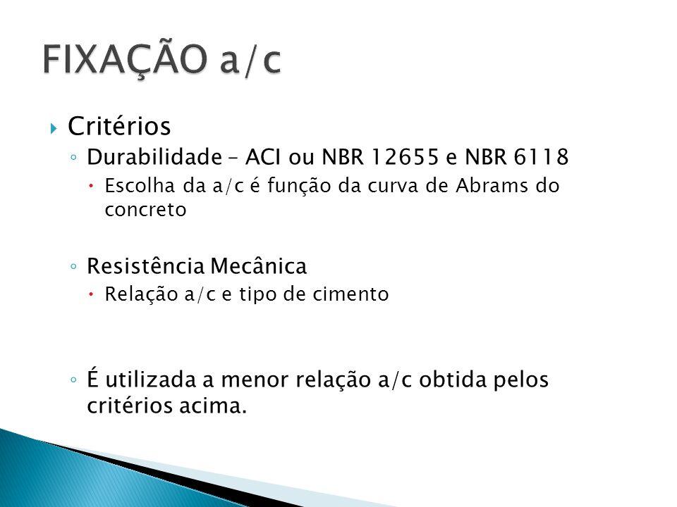 FIXAÇÃO a/c Critérios Durabilidade – ACI ou NBR 12655 e NBR 6118