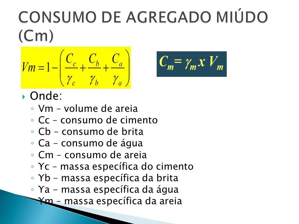 CONSUMO DE AGREGADO MIÚDO (Cm)
