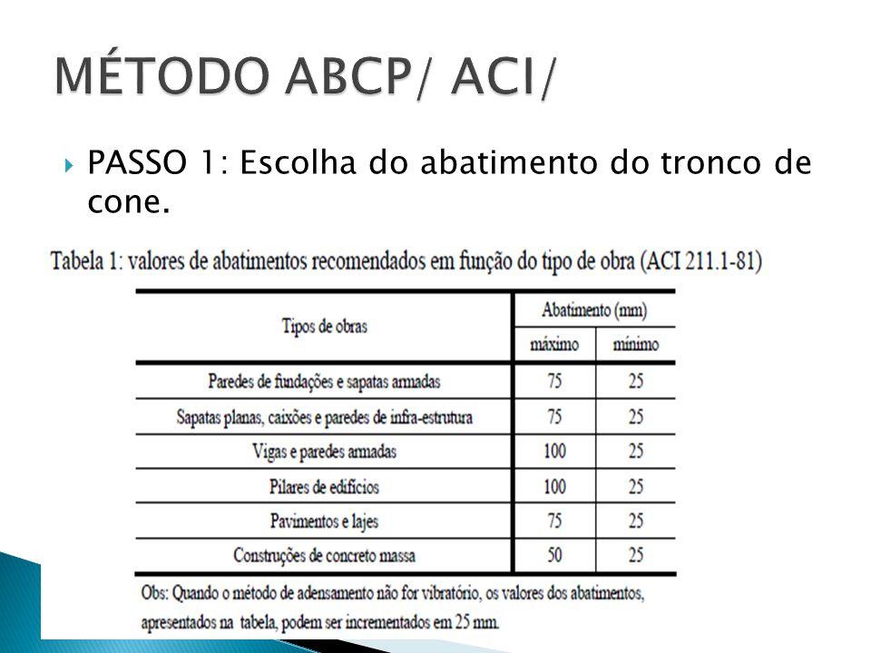 MÉTODO ABCP/ ACI/ PASSO 1: Escolha do abatimento do tronco de cone.