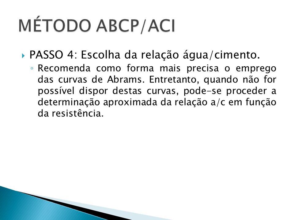 MÉTODO ABCP/ACI PASSO 4: Escolha da relação água/cimento.