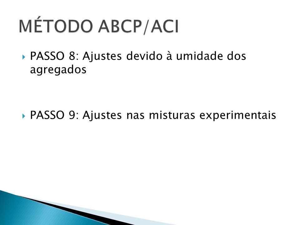 MÉTODO ABCP/ACI PASSO 8: Ajustes devido à umidade dos agregados