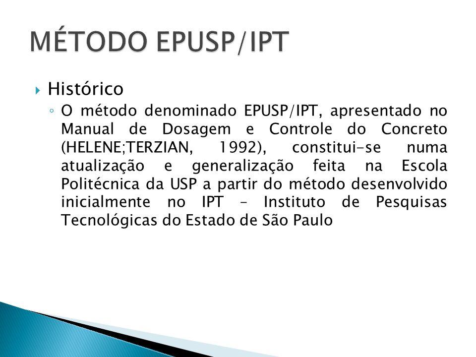 MÉTODO EPUSP/IPT Histórico