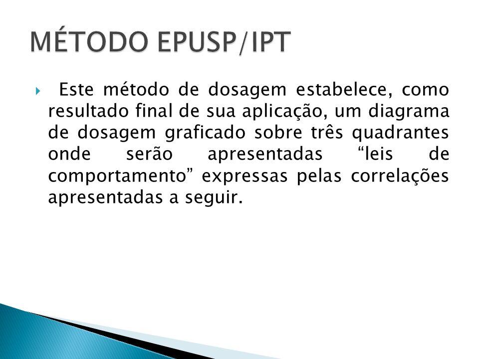 MÉTODO EPUSP/IPT