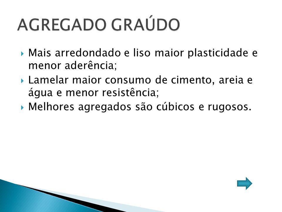 AGREGADO GRAÚDO Mais arredondado e liso maior plasticidade e menor aderência; Lamelar maior consumo de cimento, areia e água e menor resistência;
