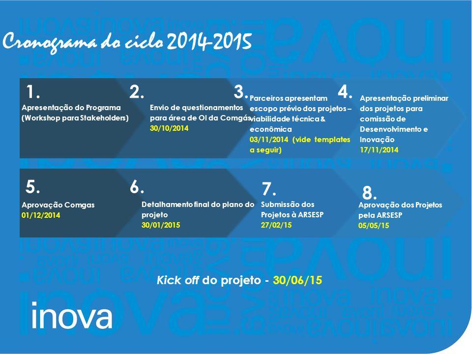 Cronograma do ciclo 2014-2015 1. 2. 3. 4. Parceiros apresentam. escopo prévio dos projetos – viabilidade técnica & econômica.