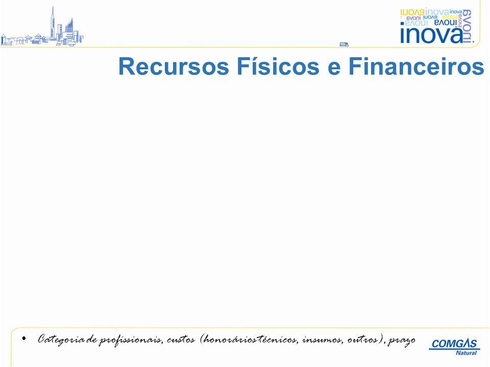 Recursos Físicos e Financeiros
