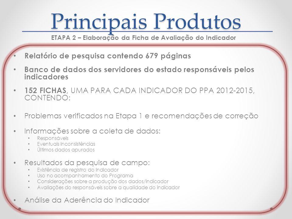 ETAPA 2 – Elaboração da Ficha de Avaliação do Indicador