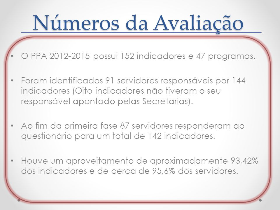 Números da Avaliação O PPA 2012-2015 possui 152 indicadores e 47 programas.
