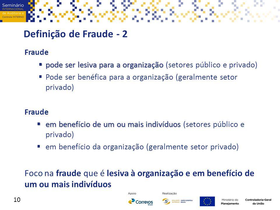 Definição de Fraude - 2 Fraude. pode ser lesiva para a organização (setores público e privado)