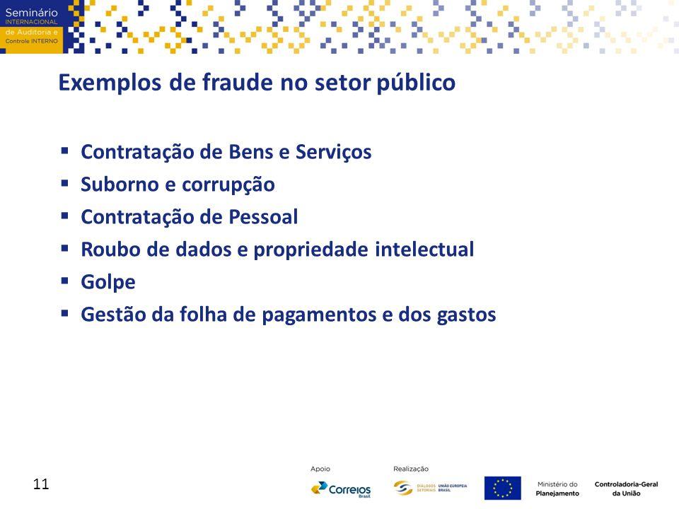 Exemplos de fraude no setor público