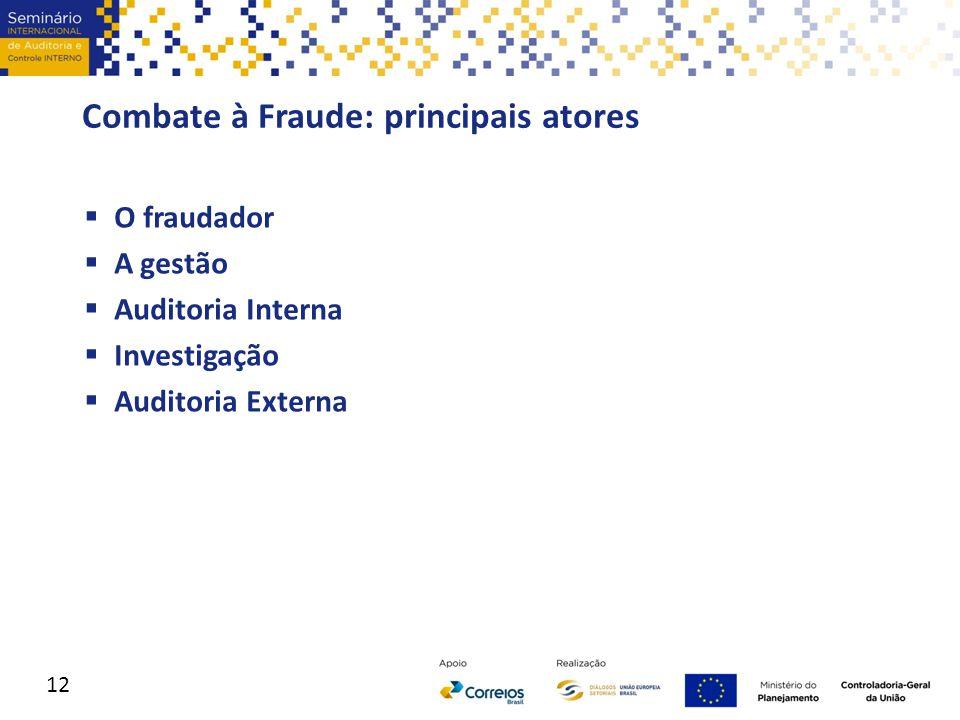 Combate à Fraude: principais atores