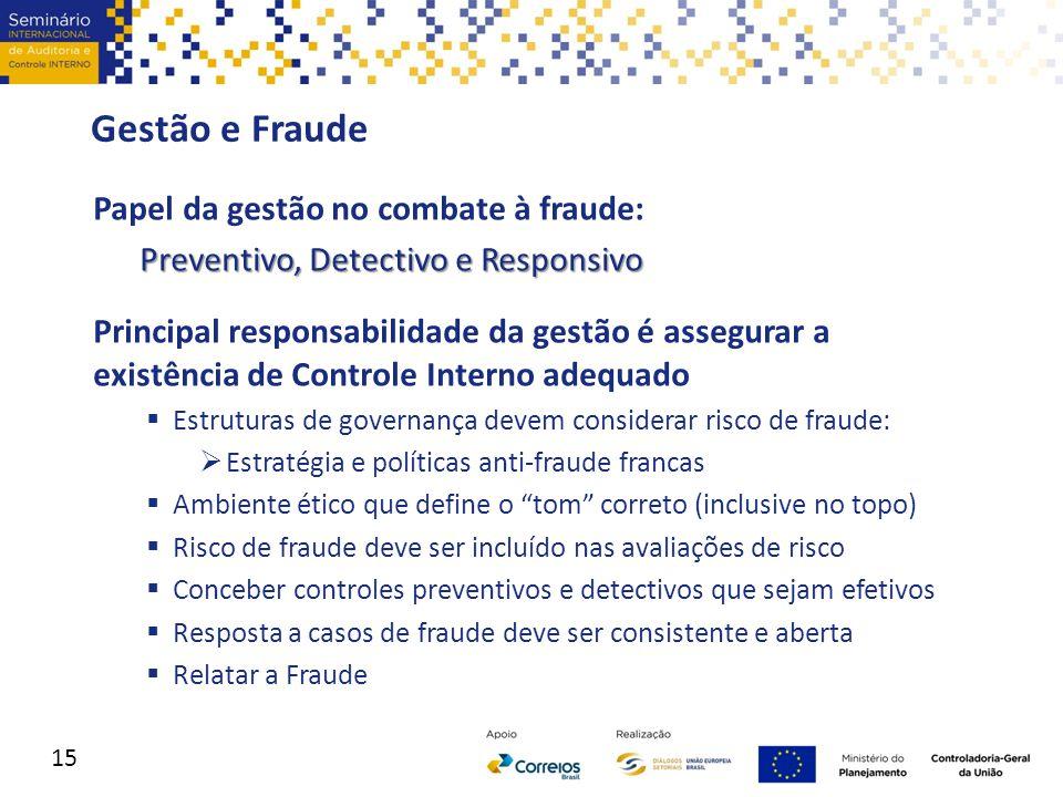 Gestão e Fraude Papel da gestão no combate à fraude: