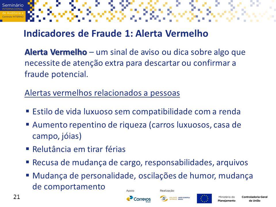 Indicadores de Fraude 1: Alerta Vermelho