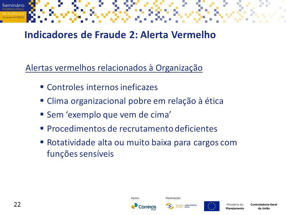 Indicadores de Fraude 2: Alerta Vermelho