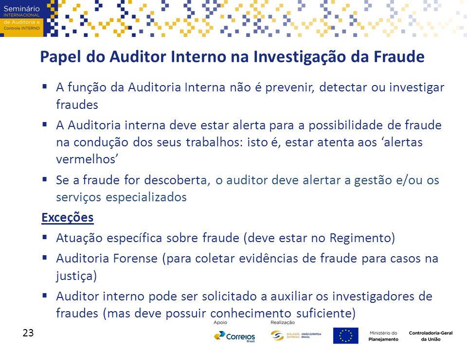 Papel do Auditor Interno na Investigação da Fraude