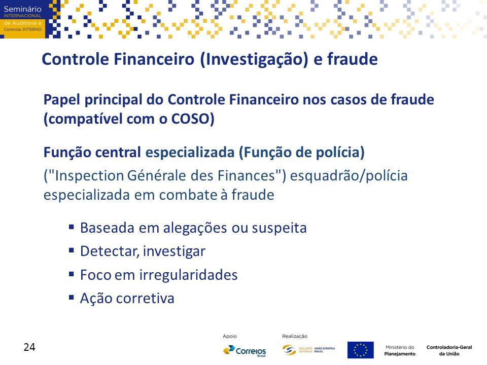 Controle Financeiro (Investigação) e fraude