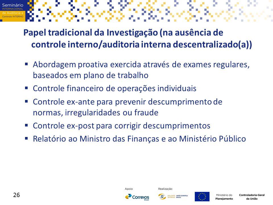 Papel tradicional da Investigação (na ausência de controle interno/auditoria interna descentralizado(a))