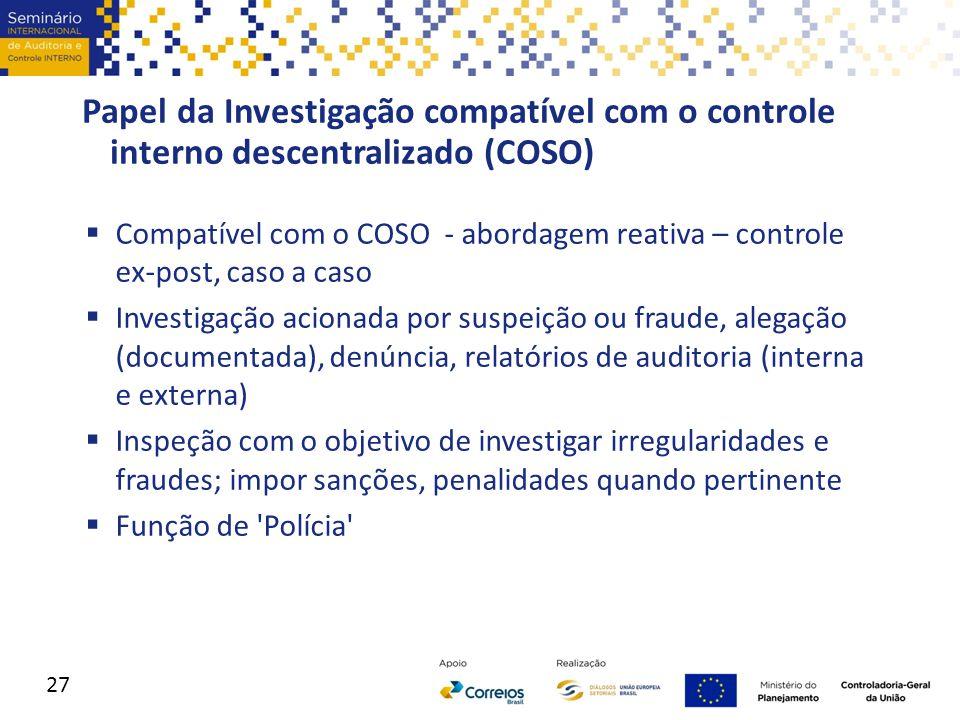 Papel da Investigação compatível com o controle interno descentralizado (COSO)