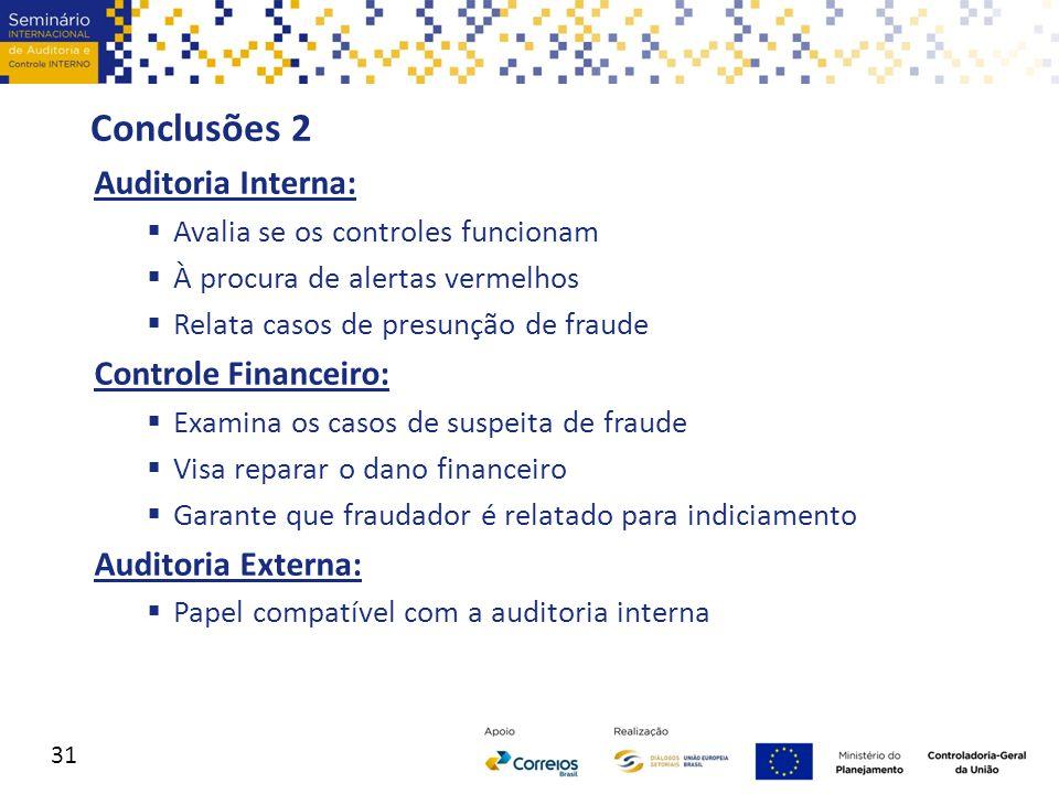 Conclusões 2 Auditoria Interna: Controle Financeiro: