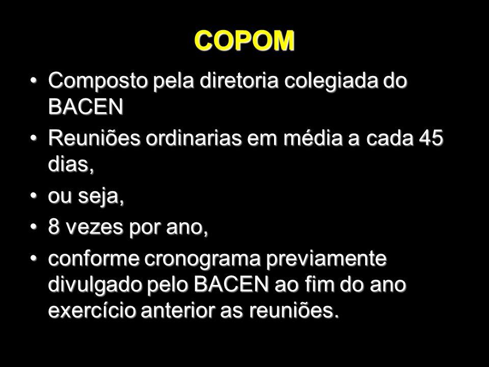 COPOM Composto pela diretoria colegiada do BACEN
