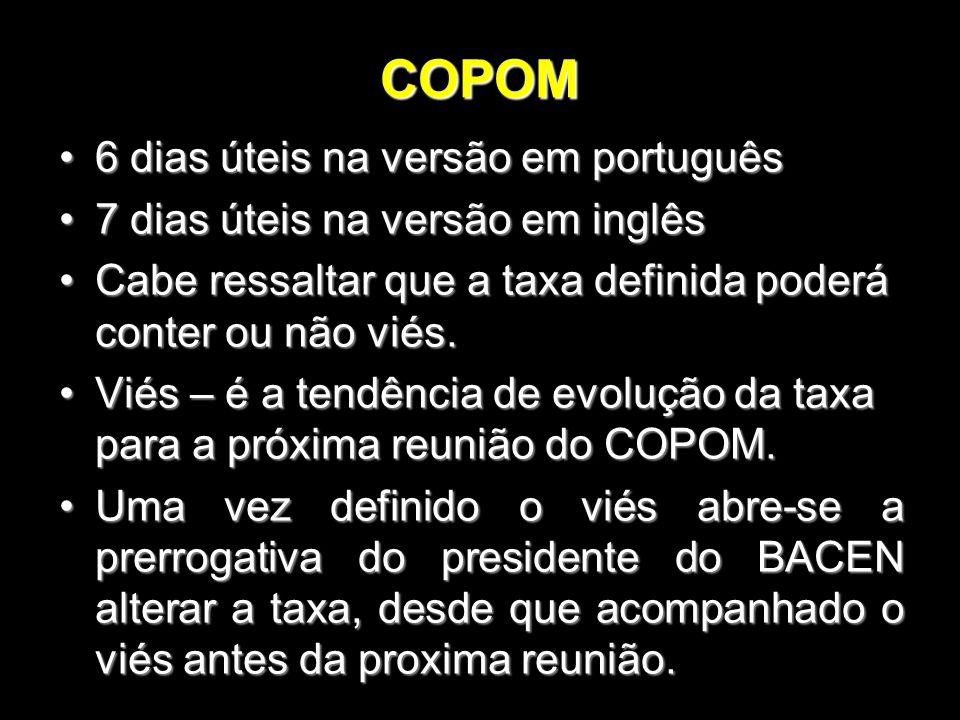 COPOM 6 dias úteis na versão em português