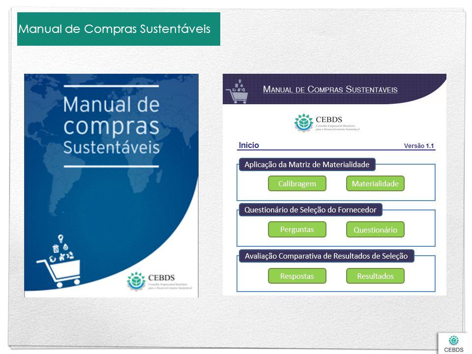 Manual de Compras Sustentáveis