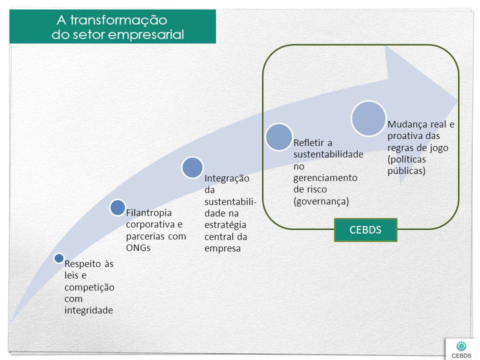 A transformação do setor empresarial
