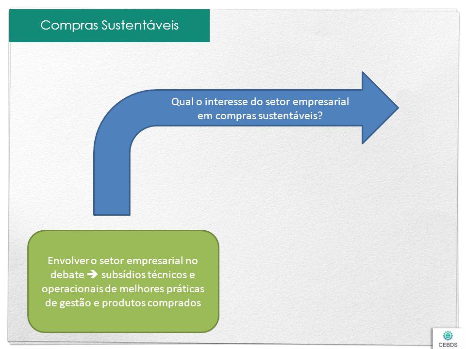 Qual o interesse do setor empresarial em compras sustentáveis