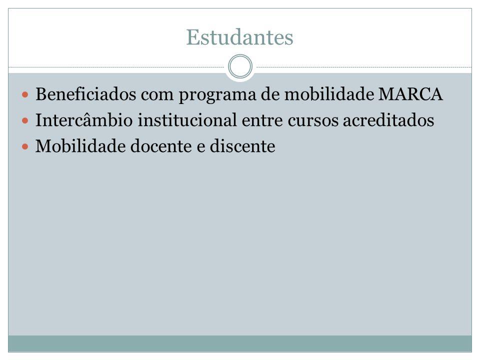 Estudantes Beneficiados com programa de mobilidade MARCA