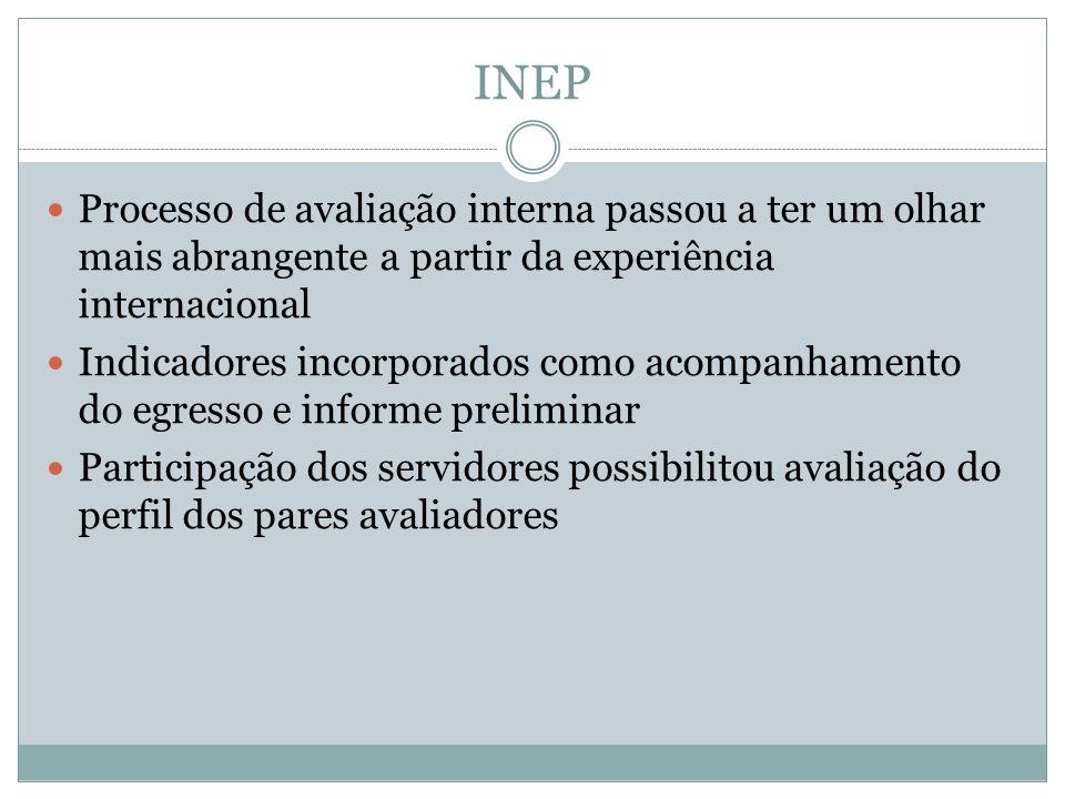 INEP Processo de avaliação interna passou a ter um olhar mais abrangente a partir da experiência internacional.
