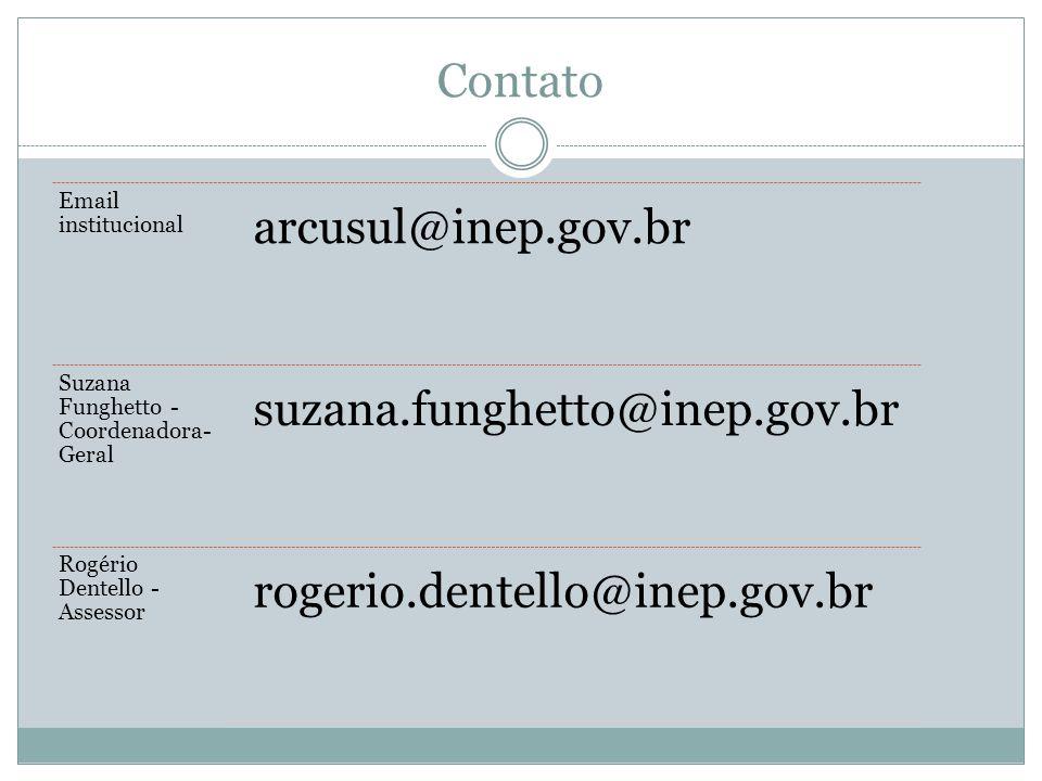 Contato Email institucional arcusul@inep.gov.br