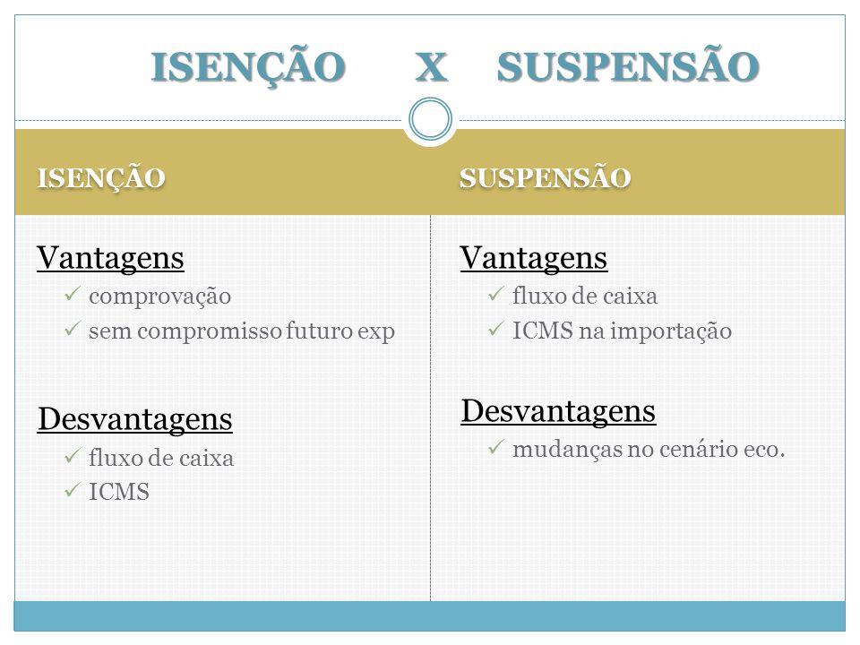 ISENÇÃO X SUSPENSÃO Vantagens Desvantagens Vantagens Desvantagens